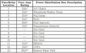 lincoln fuse box ford fuse box diagram u2022 billigfluege co