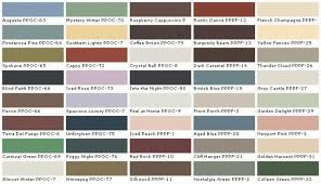 home depot interior paint color chart home ideas behr paint color chart gallery home color inspiration