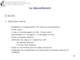 calcul repartition sieges elections professionnelles élections professionnelles 2014 commissions administratives