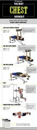 10 best chest exercises for men to build powerful pecs chest