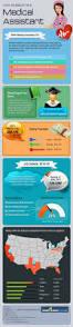 Medical Assistant Description For Resume 14 Best Resume Job Interviews Images On Pinterest Job