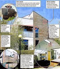 eco friendly homes plans eco home plans vcm plans eco friendly homes houses model home the