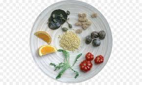 cuisine characteristics vegetarian cuisine spice platter recipe food the characteristics