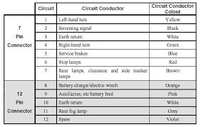 household electric circuits u2013 readingrat net
