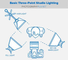 studio lighting equipment for portrait photography 77 best light images on pinterest photography lessons photography