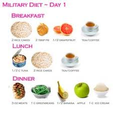 military diet here i come again strict this time weight loss