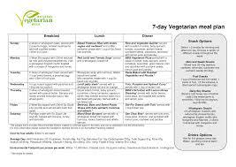healthy eating planner template what is a vegan diet plan