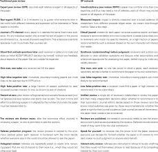 Example Electrician Resume Evaluation Essay Samples Evaluation Examples Essay Electrician