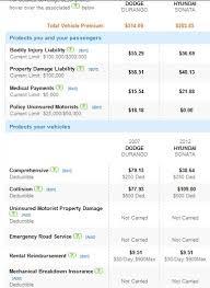 Geico Car Insurance Estimate by Geico Car Rental Insurance Choice Car Insurance Within