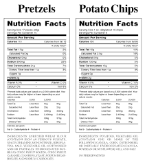 teaching food labels and the importance of healthy foods and food