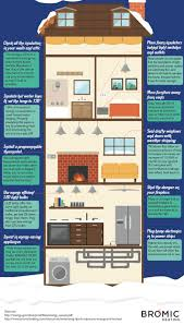 home designer pro hvac 128 best for the home images on pinterest for the home design