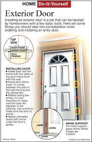 Installing Exterior Door Jamb Front Doors Home Door Ideas Black Front Door With White Door