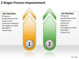 process improvement plan template powerpoint process improvement
