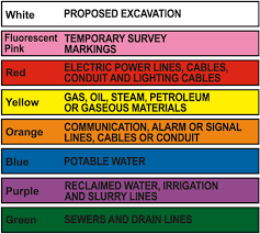 color codes for missouri one call system 1 800 dig rite