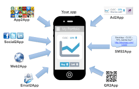 Use mobile deep linking as an acquisition and retention channel