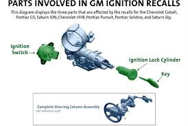 gm to replace lock cylinder during ignition switch recall news