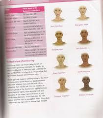 makeup artist handbook makeup artist handbook free mugeek vidalondon
