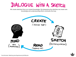 a dialogue with a sketch by riz dribbble