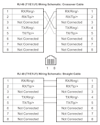 rs232 rj11 wiring diagram wiring diagram shrutiradio