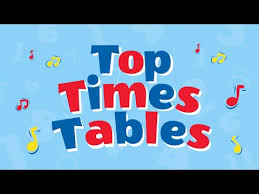 Times Tables 1 12 Times Tables 1 12 Multiplication Songs Playlist Children Love