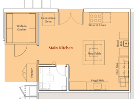 floor plan of a kitchen photos of a kitchen floor plan the perfect home design