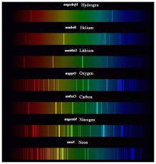 Spectrum Lighting 9 Best Measure Images On Pinterest Diffraction Grating