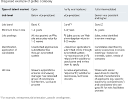 Cover Letter For Mckinsey Making A Market In Talent Mckinsey U0026 Company