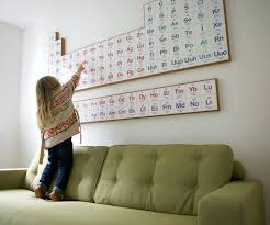 articles with science wall art stickers tag science wall art computer science wall art science wall art canvas periodic table wall art good large wall art