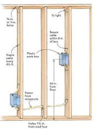 how to rough in electrical wiring electrical tools wire and