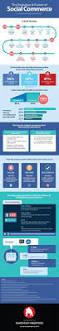 13 best maturity models images on pinterest digital marketing