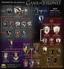 game thrones family tree