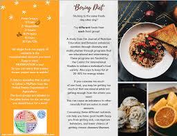 brochure benefits of food variety