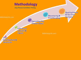 thesis writing guidance FAMU Online