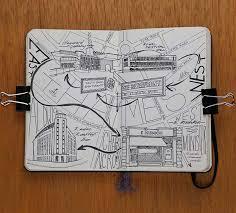 moleskine european city map drawings illustration jitesh patel
