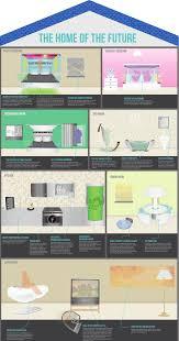 Home Decorating Catalogs Mail Originarchitecture E2 80 93 Future Homes Loversiq