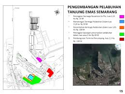 Layout Pelabuhan Benoa | pelindo iii