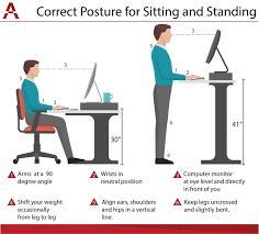 proper standing desk posture charlton home myles lift top standing desk reviews wayfair