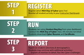 day of cyber in classroom