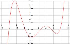 calculus i interpretation of the derivative