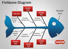 Fishbone Diagram Template Excel Best Fishbone Diagrams For Root Cause Analysis In Powerpoint