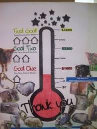 printable fundraising thermometer blank thermometer template