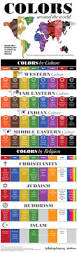 15 best i love color images on pinterest color meanings color