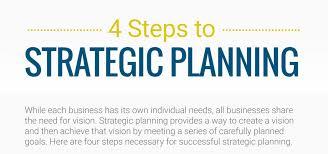 strategic plan template ossaba com business planning process