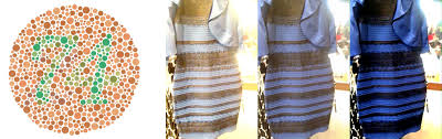 of the dress what color is this dress gold and white or blue and black