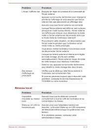 bureau ne s affiche pas réseau local toshiba satellite c55 a manuel d utilisation page
