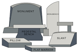 cost of headstones pricing information quiring monuments