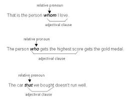 pronouns 6th grade lessons tes teach
