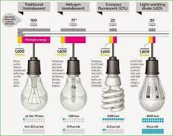 led flood light bulbs 150 watt equivalent outdoor led light bulbs 100 watt equivalent coryc me