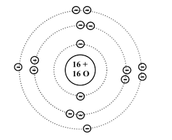 what is the bohr model for sulfur socratic