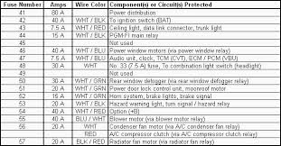1999 honda civic fuse layout results for 1999 honda civic dx fuse box diagram see
